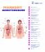 markery nowotworowe prywatnie