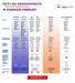 testy na koronawirusa PCR Warszawa