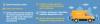 badanie hpv