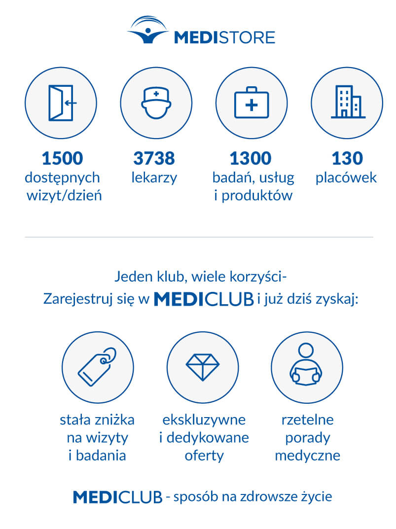 MediStore.com.pl
