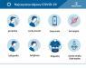 objawy koronawirusa jakie są najczęściej objawy