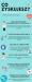 Opieka medyczna dla studentów