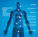 screening stanu zdrowia